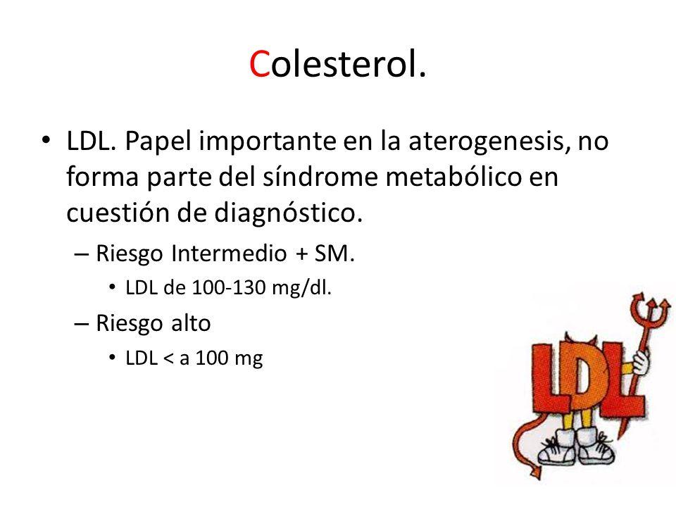 Colesterol. LDL. Papel importante en la aterogenesis, no forma parte del síndrome metabólico en cuestión de diagnóstico.