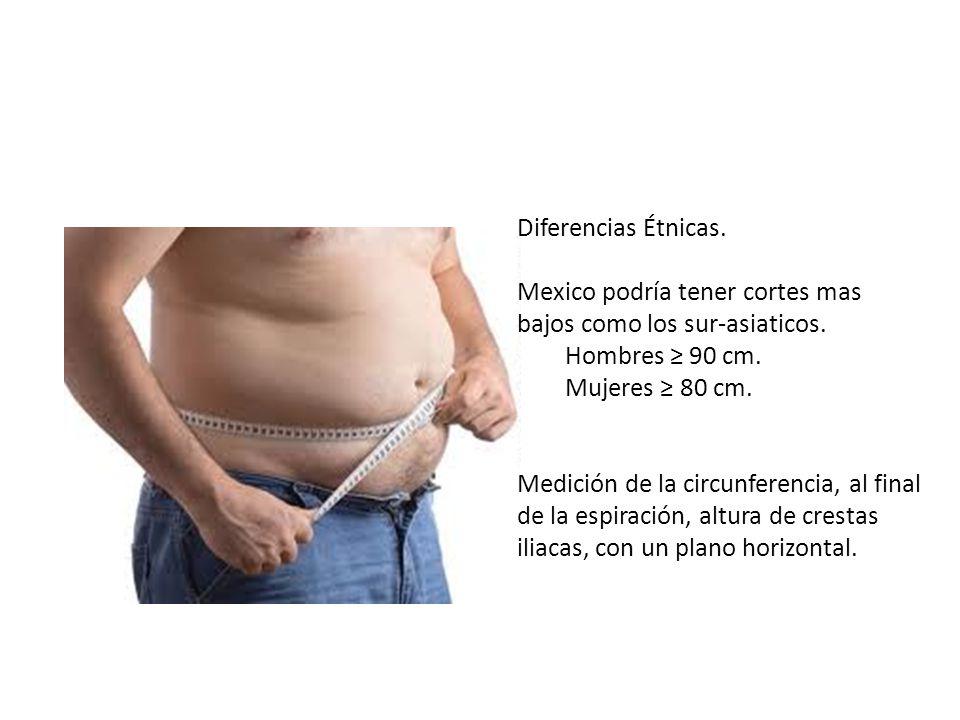Diferencias Étnicas. Mexico podría tener cortes mas bajos como los sur-asiaticos. Hombres ≥ 90 cm.