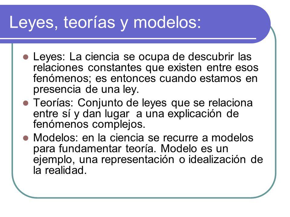 Leyes, teorías y modelos: