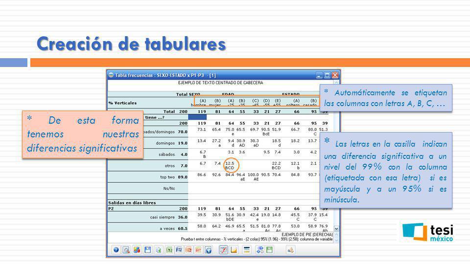 Creación de tabulares * Automáticamente se etiquetan las columnas con letras A, B, C, … * De esta forma tenemos nuestras diferencias significativas.