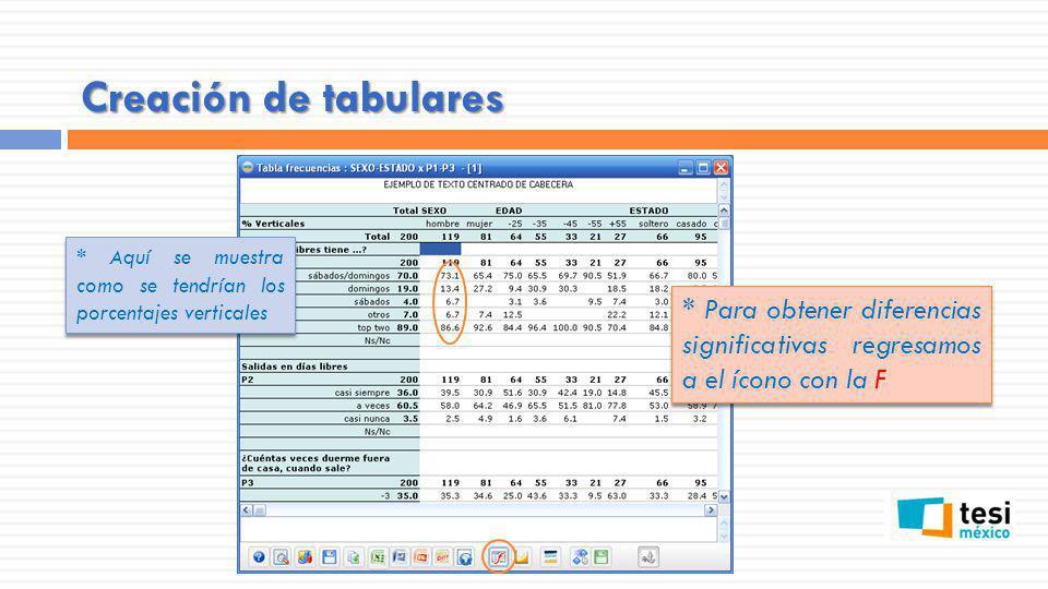 Creación de tabulares * Aquí se muestra como se tendrían los porcentajes verticales.