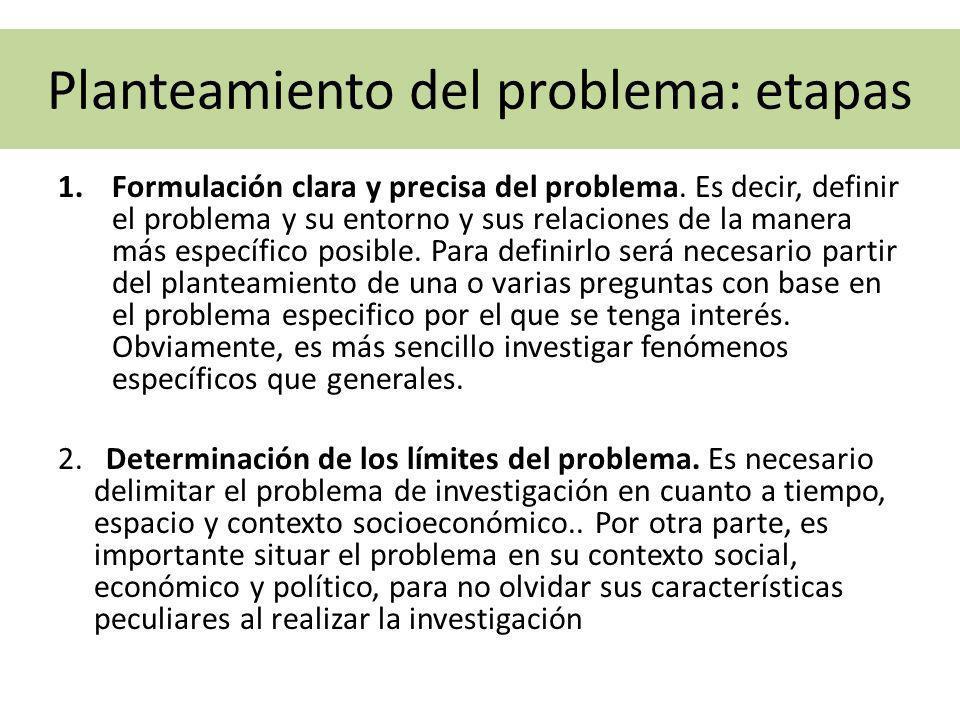 Planteamiento del problema: etapas