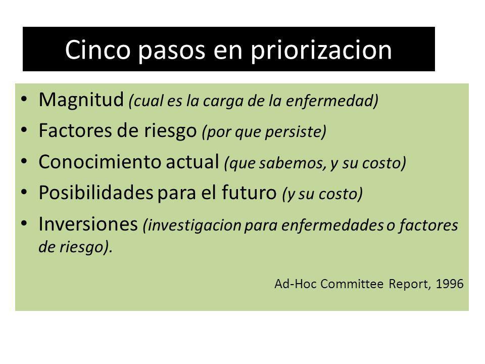 Cinco pasos en priorizacion