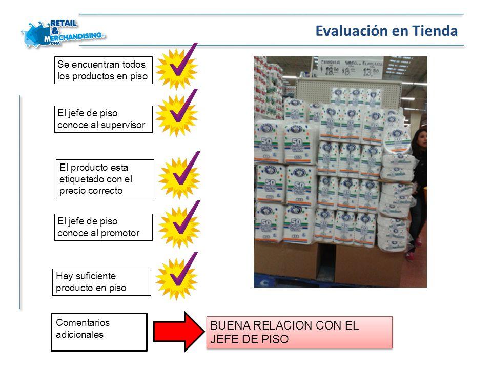 Evaluación en Tienda BUENA RELACION CON EL JEFE DE PISO