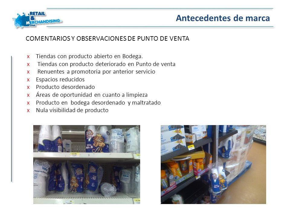 Antecedentes de marca COMENTARIOS Y OBSERVACIONES DE PUNTO DE VENTA