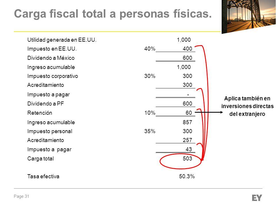 Carga fiscal total a personas físicas.