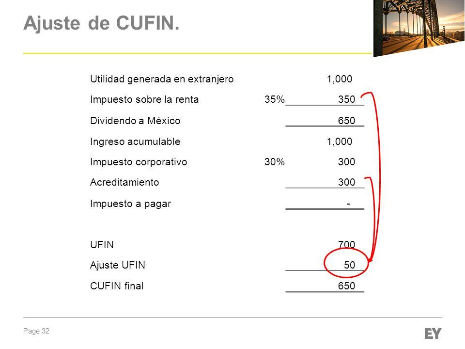 Ajuste de CUFIN. Utilidad generada en extranjero 1,000
