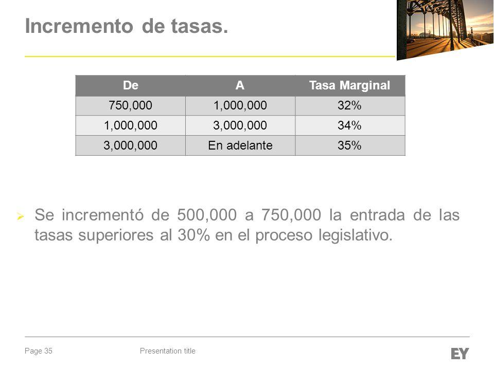 Incremento de tasas. De. A. Tasa Marginal. 750,000. 1,000,000. 32% 3,000,000. 34% En adelante.