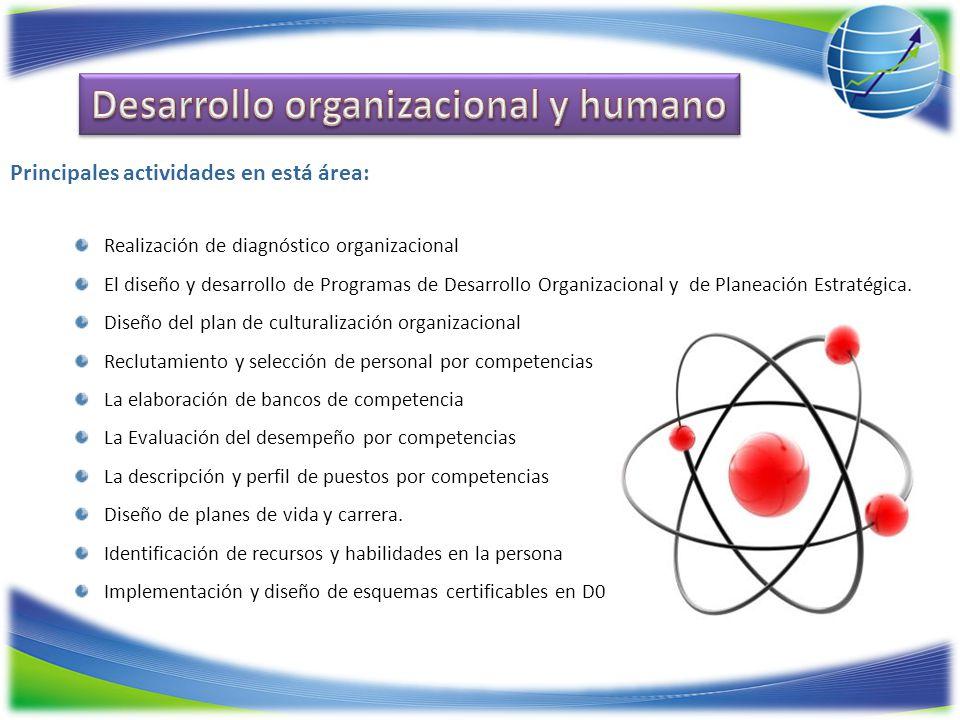 Desarrollo organizacional y humano