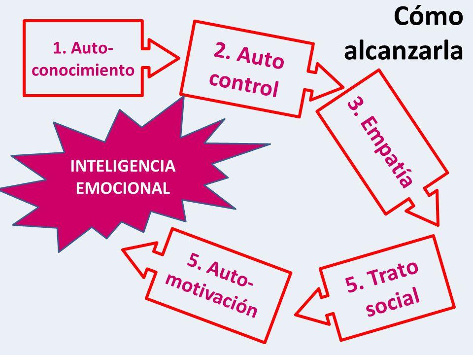 Cómo alcanzarla 2. Auto control 3. Empatía 5. Trato social 5. Auto-