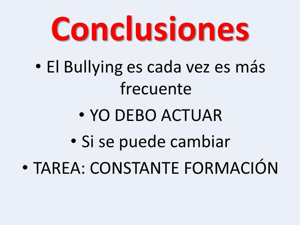 Conclusiones El Bullying es cada vez es más frecuente YO DEBO ACTUAR