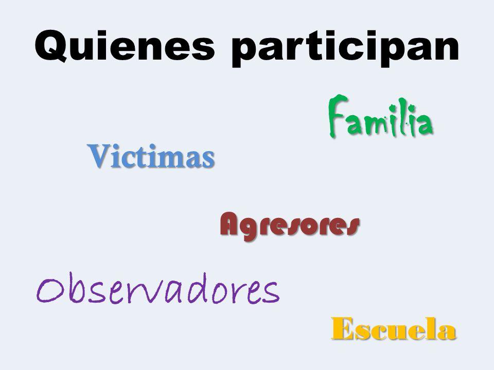 Quienes participan Familia Victimas Agresores Observadores Escuela