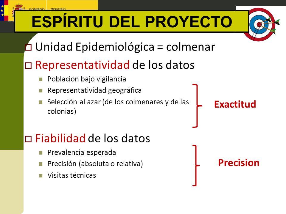 ESPÍRITU DEL PROYECTO Unidad Epidemiológica = colmenar