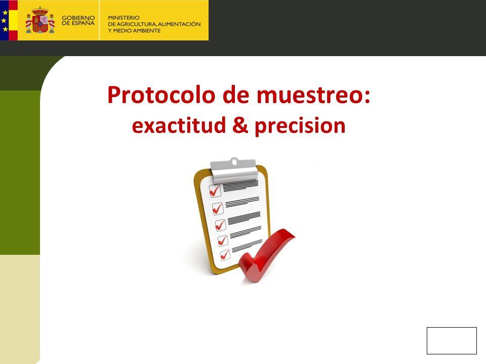Protocolo de muestreo: exactitud & precision