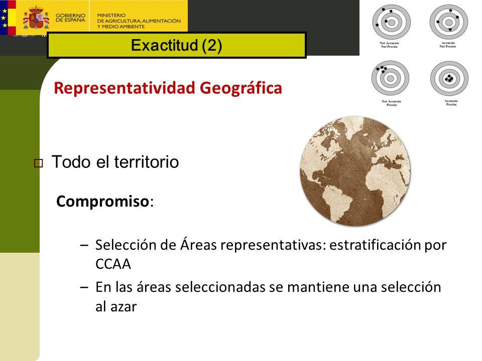 Representatividad Geográfica
