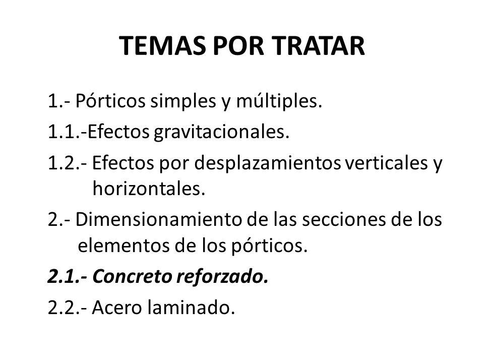 TEMAS POR TRATAR 1.- Pórticos simples y múltiples.