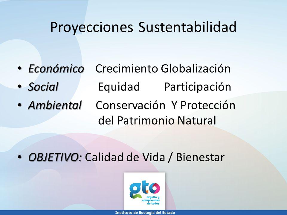 Proyecciones Sustentabilidad