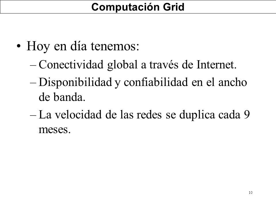 Hoy en día tenemos: Conectividad global a través de Internet.