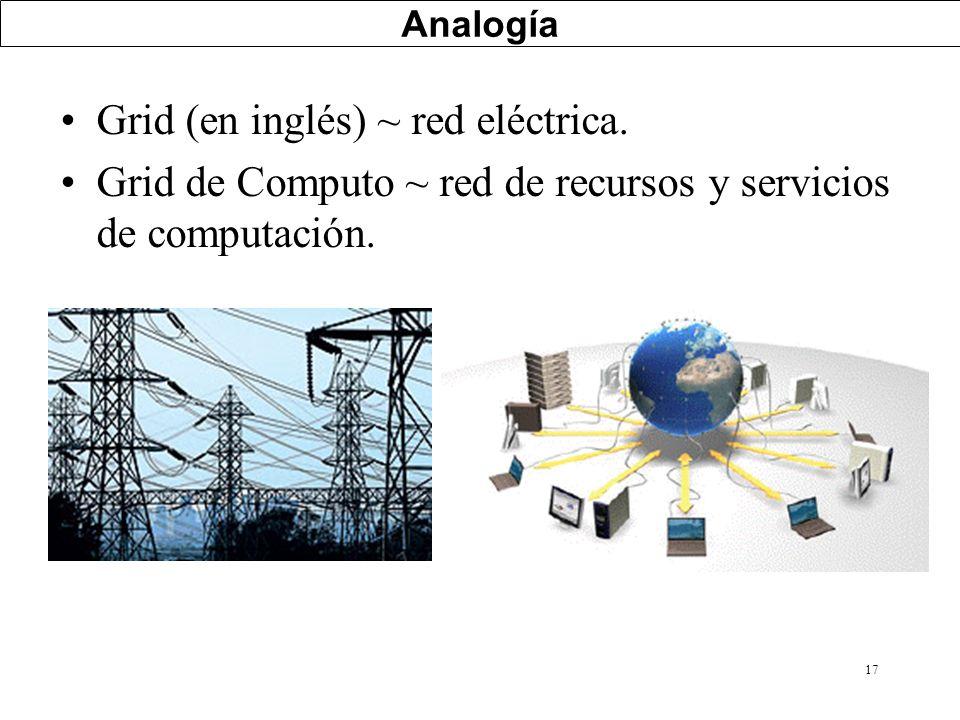 Grid (en inglés) ~ red eléctrica.