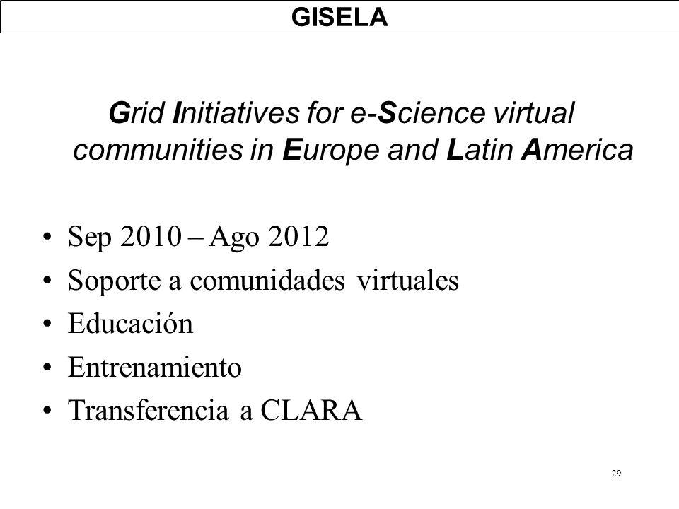 Soporte a comunidades virtuales Educación Entrenamiento
