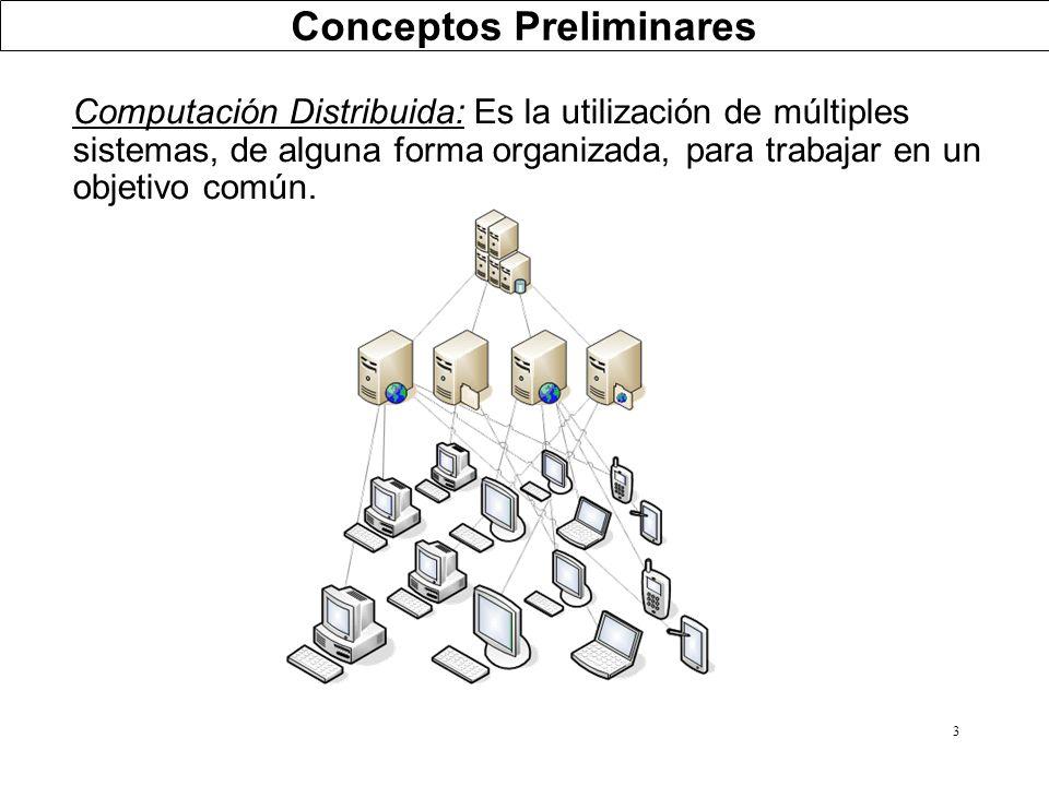 Conceptos Preliminares