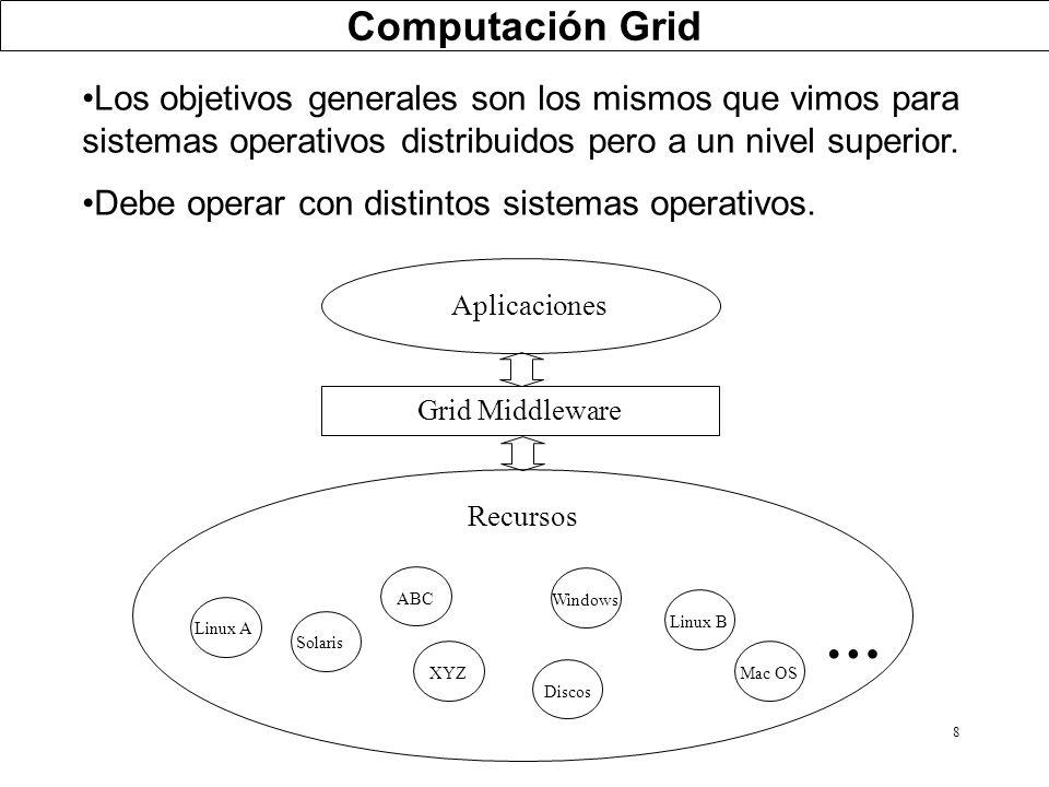 Computación Grid Los objetivos generales son los mismos que vimos para sistemas operativos distribuidos pero a un nivel superior.