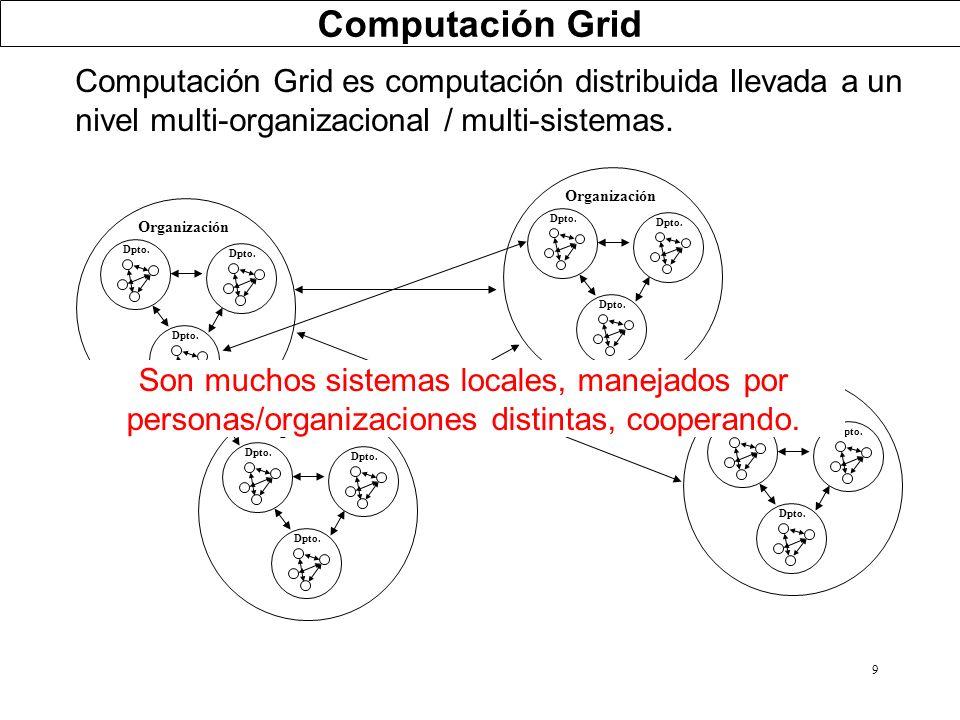 Computación GridComputación Grid es computación distribuida llevada a un nivel multi-organizacional / multi-sistemas.