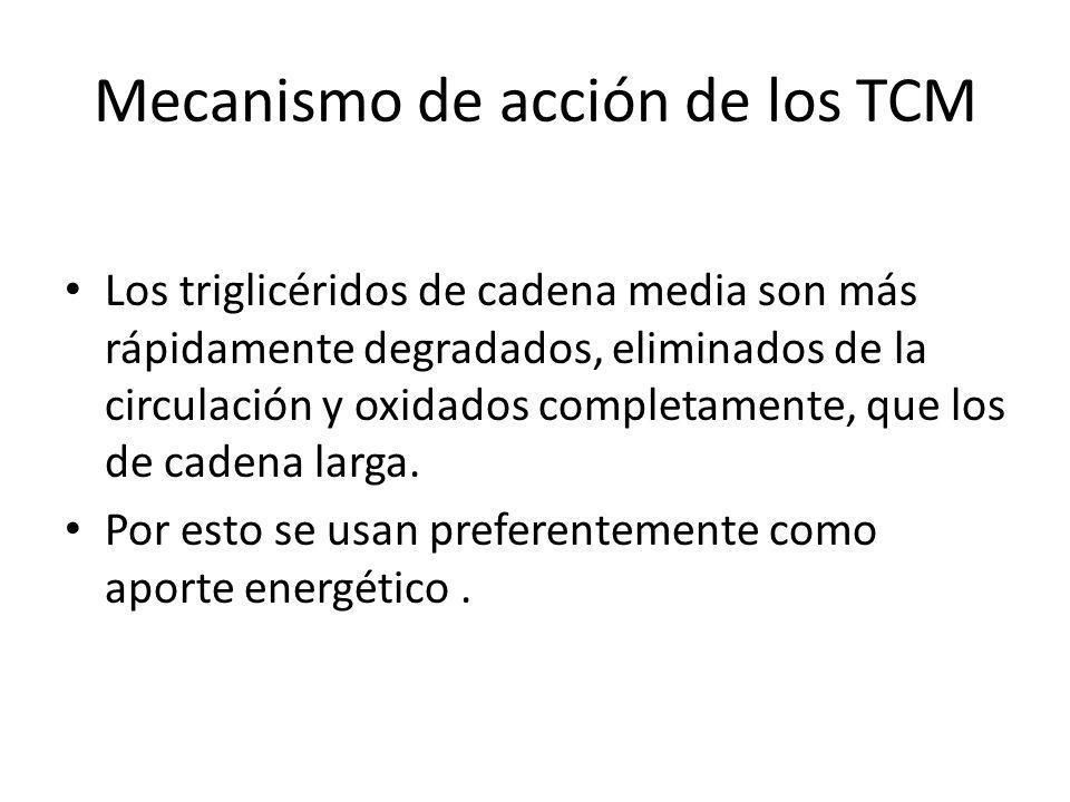 Mecanismo de acción de los TCM