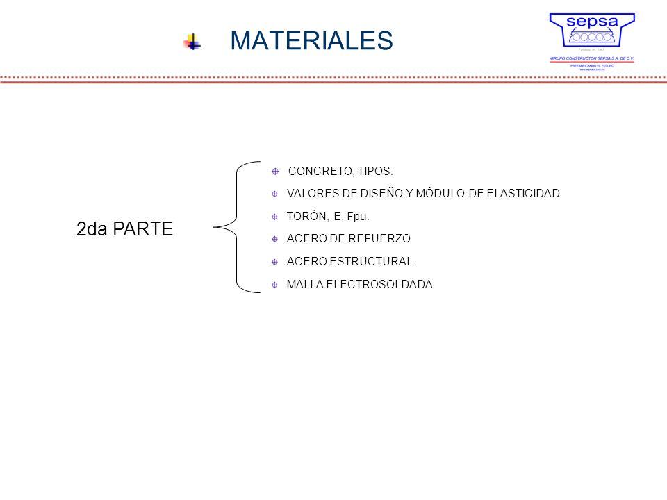 MATERIALES 2da PARTE CONCRETO, TIPOS.