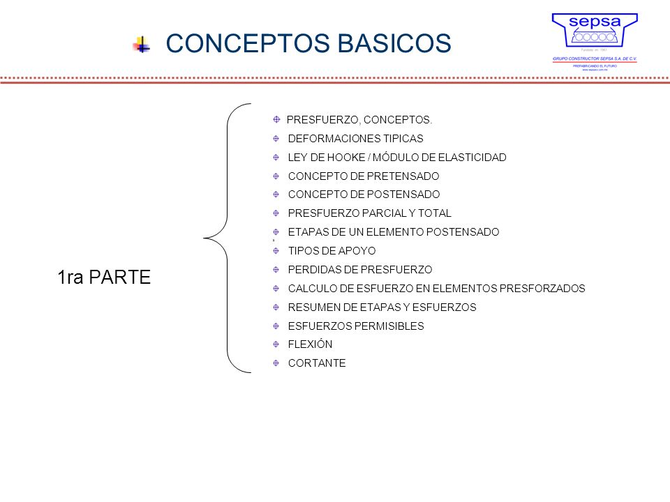 CONCEPTOS BASICOS 1ra PARTE PRESFUERZO, CONCEPTOS.