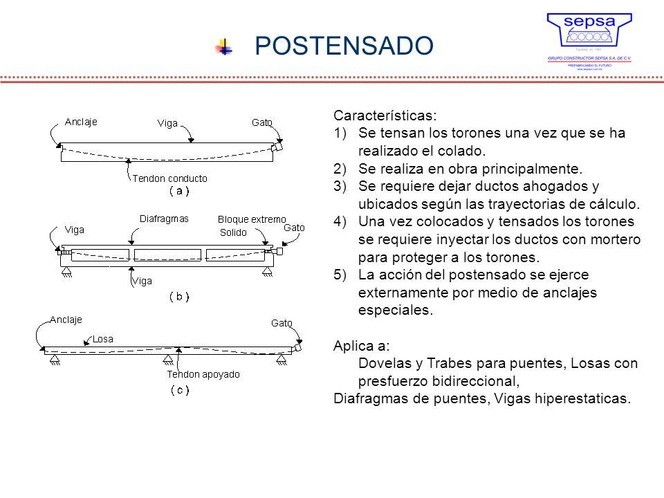 POSTENSADO Características: