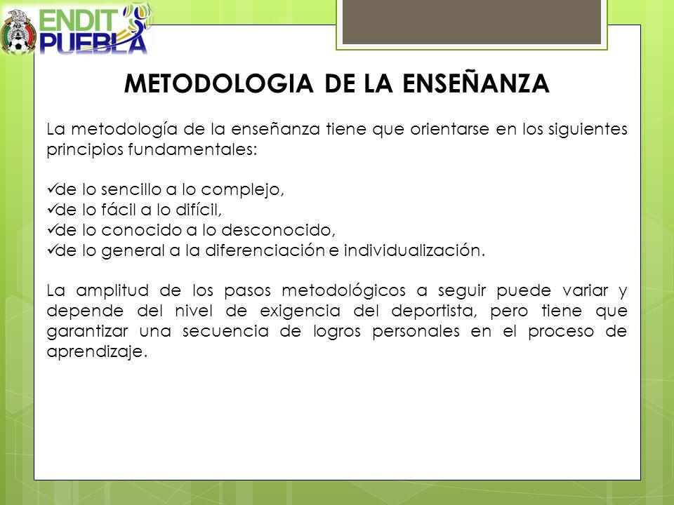 METODOLOGIA DE LA ENSEÑANZA