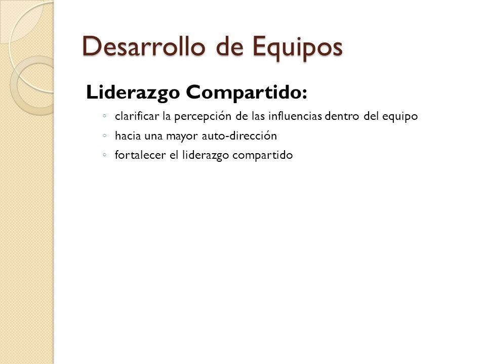 Desarrollo de Equipos Liderazgo Compartido: