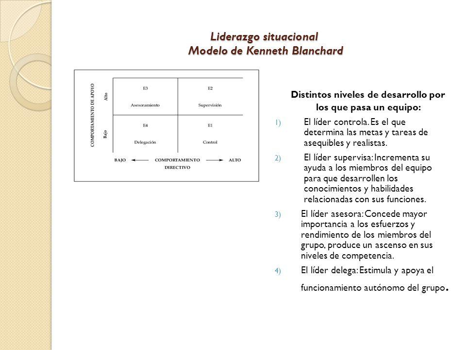 Liderazgo situacional Modelo de Kenneth Blanchard