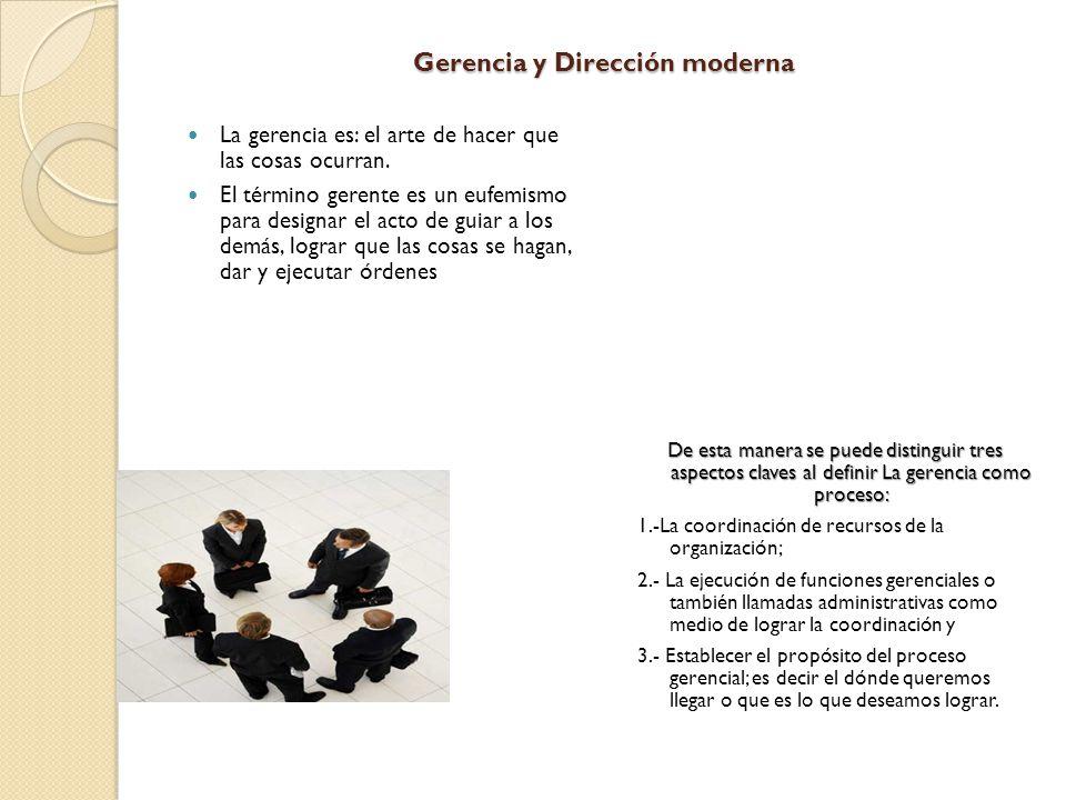 Gerencia y Dirección moderna