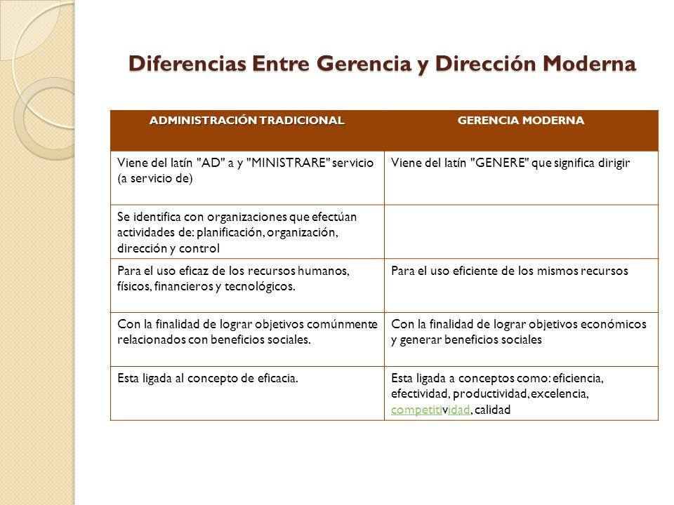 Diferencias Entre Gerencia y Dirección Moderna