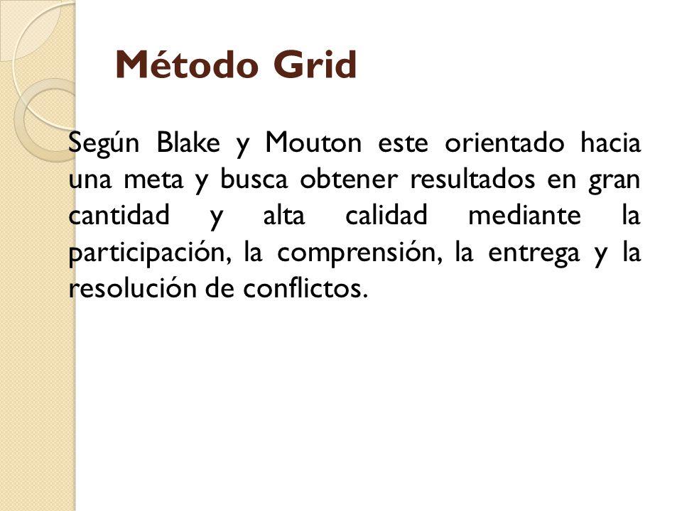 Método Grid