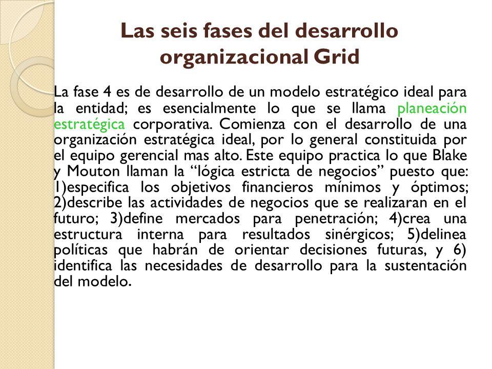 Las seis fases del desarrollo organizacional Grid