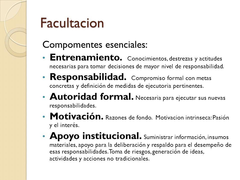 Facultacion Compomentes esenciales: