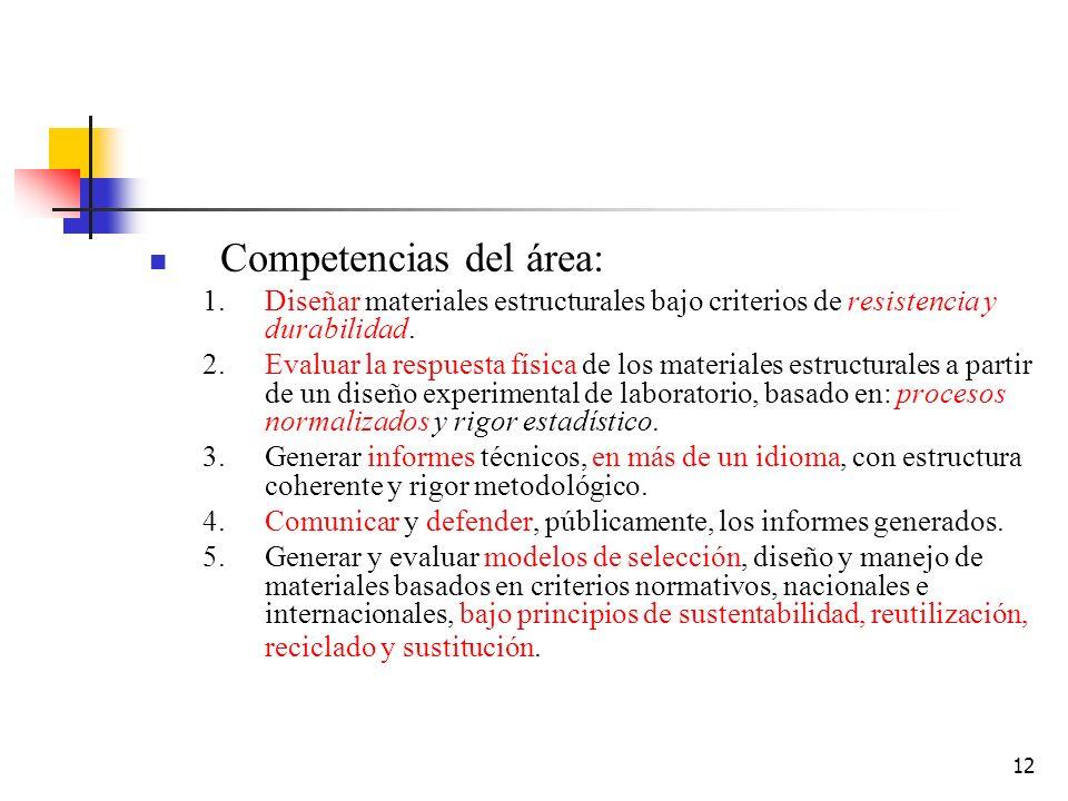 Competencias del área: