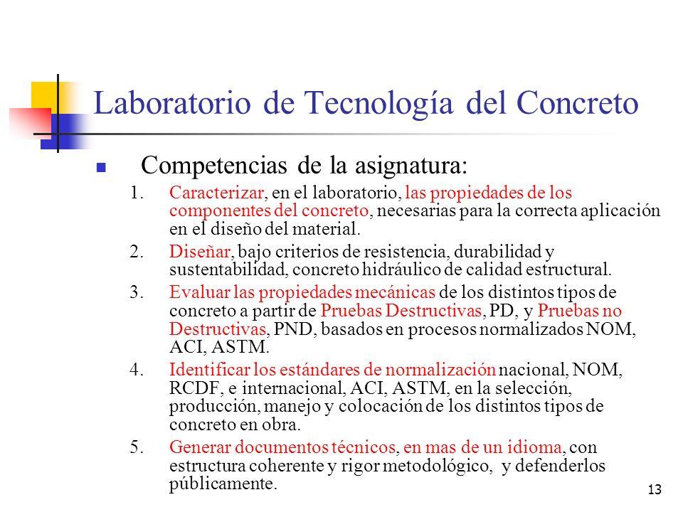 Laboratorio de Tecnología del Concreto