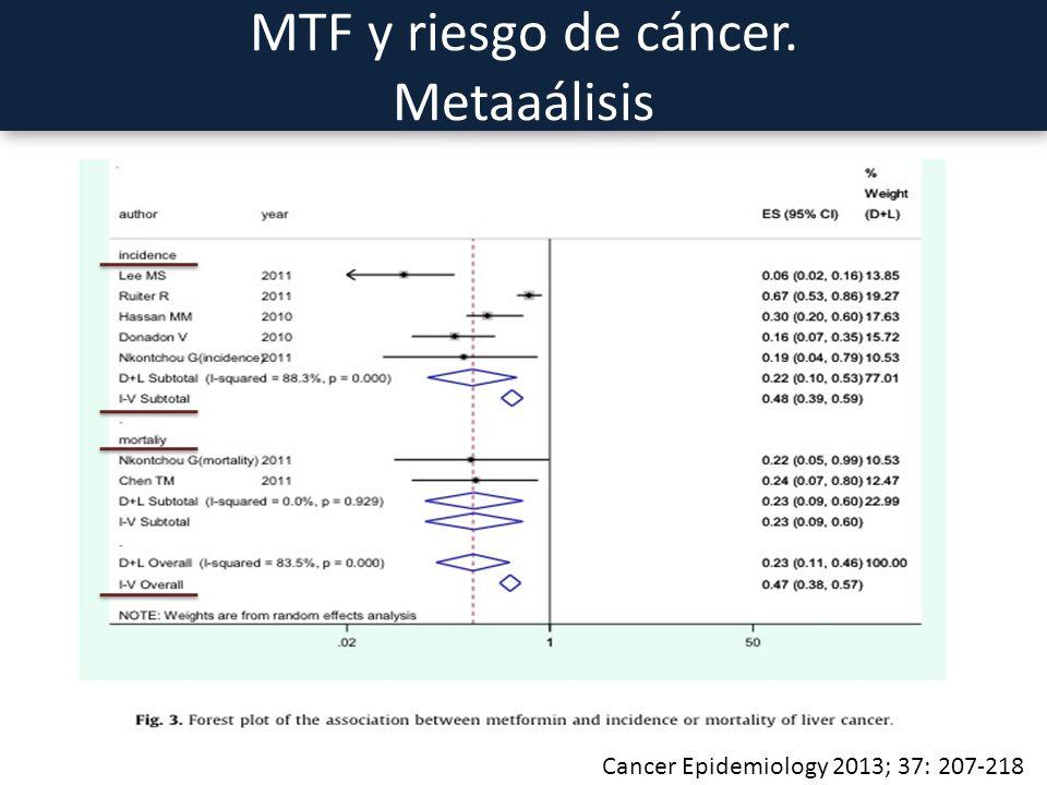 MTF y riesgo de cáncer. Metaaálisis