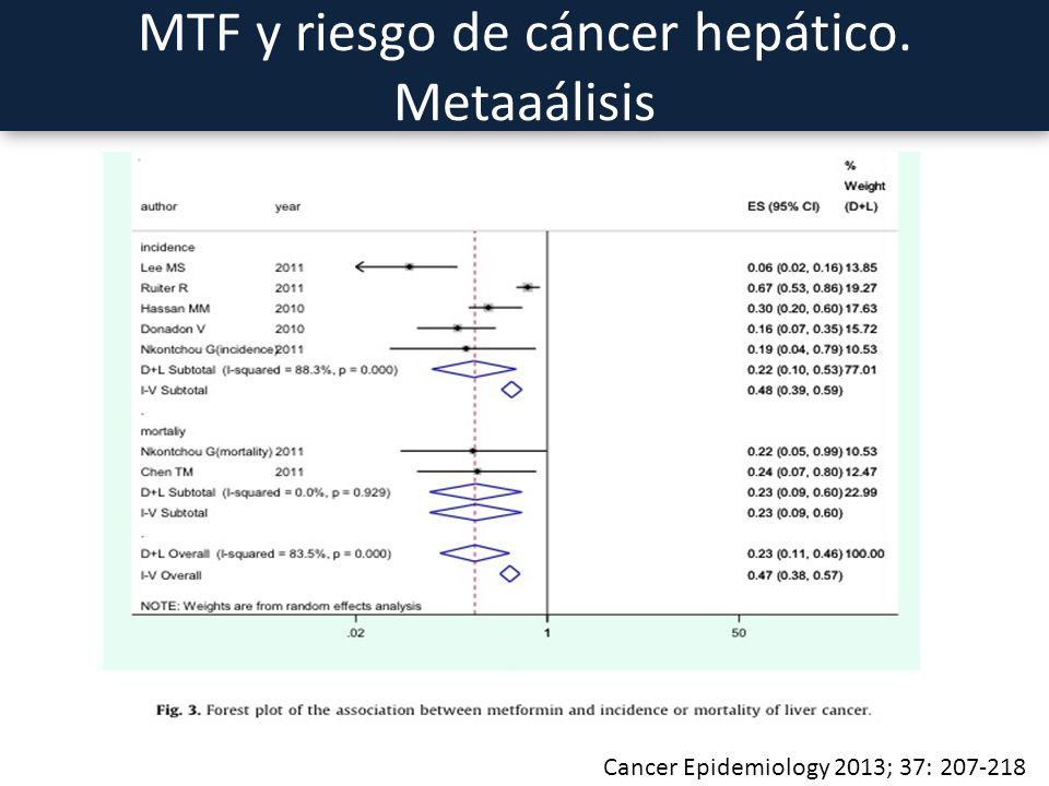 MTF y riesgo de cáncer hepático. Metaaálisis