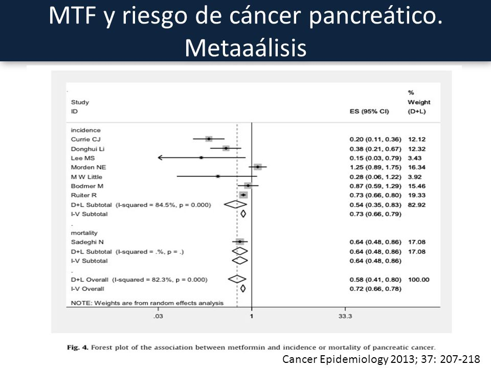 MTF y riesgo de cáncer pancreático. Metaaálisis