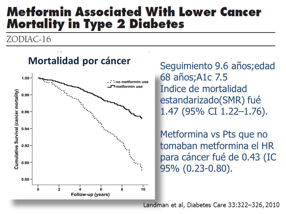 Mortalidad por cáncer Seguimiento 9.6 años;edad 68 años;A1c 7.5