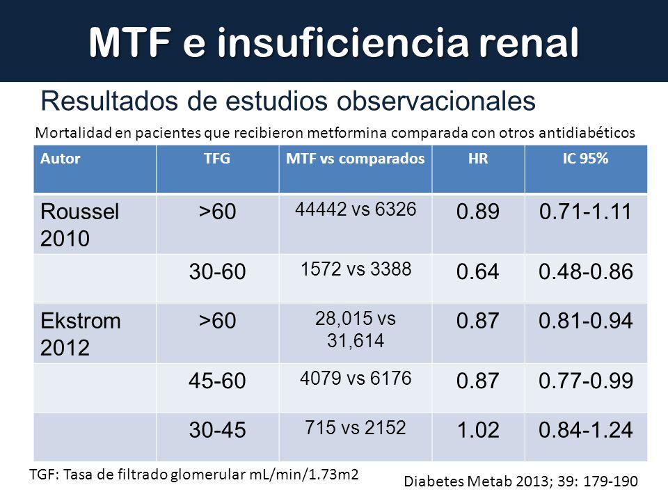 MTF e insuficiencia renal