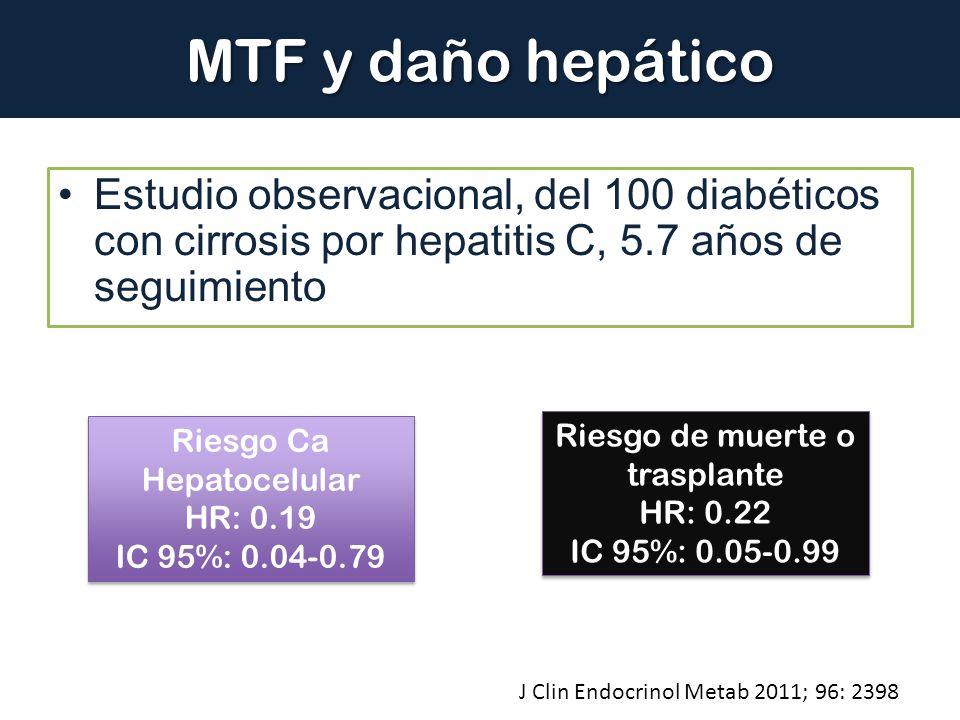 MTF y daño hepático Estudio observacional, del 100 diabéticos con cirrosis por hepatitis C, 5.7 años de seguimiento.