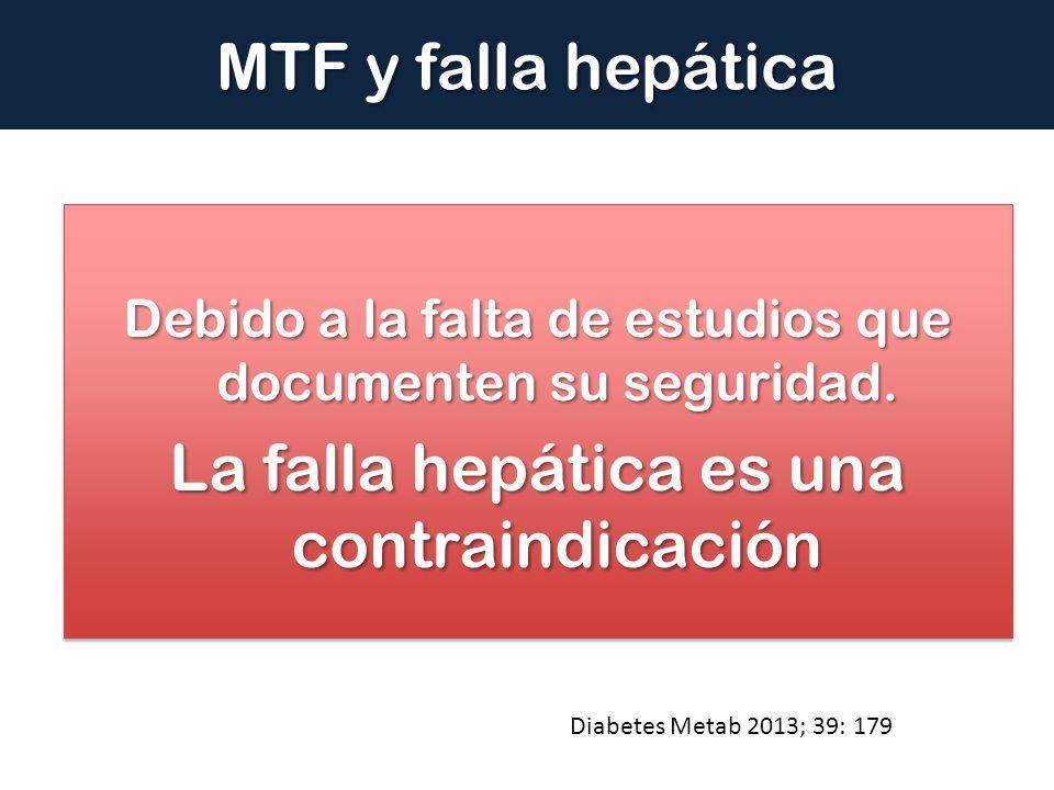 La falla hepática es una contraindicación