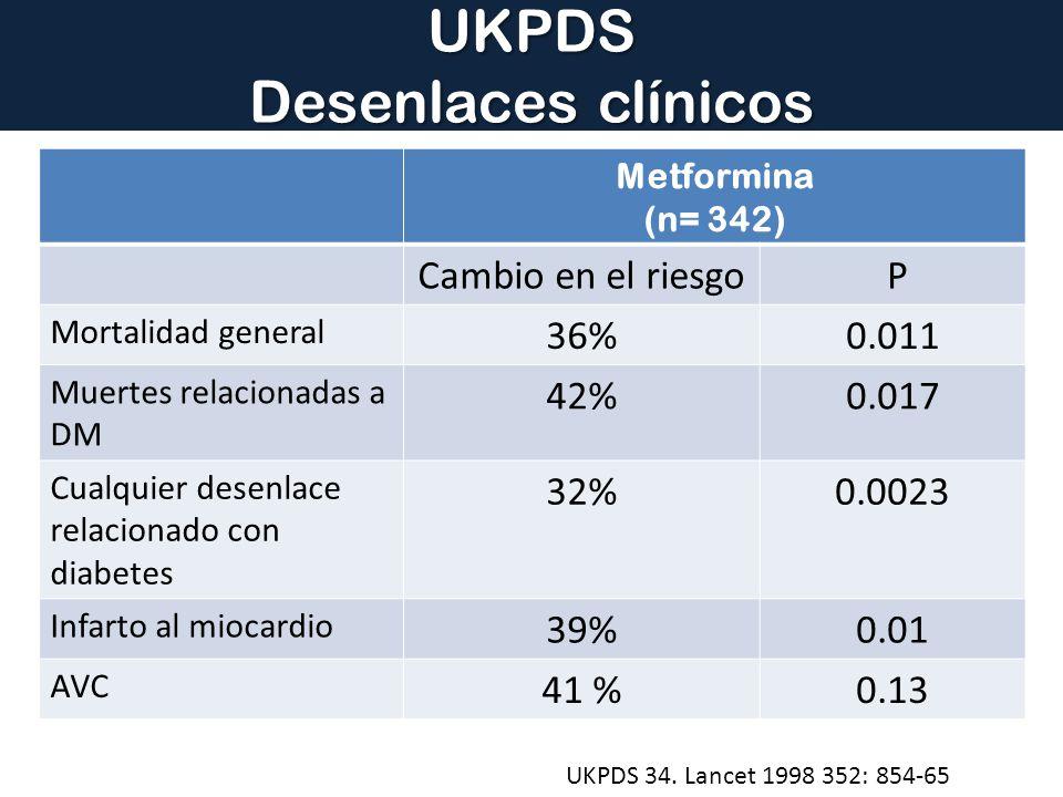 UKPDS Desenlaces clínicos