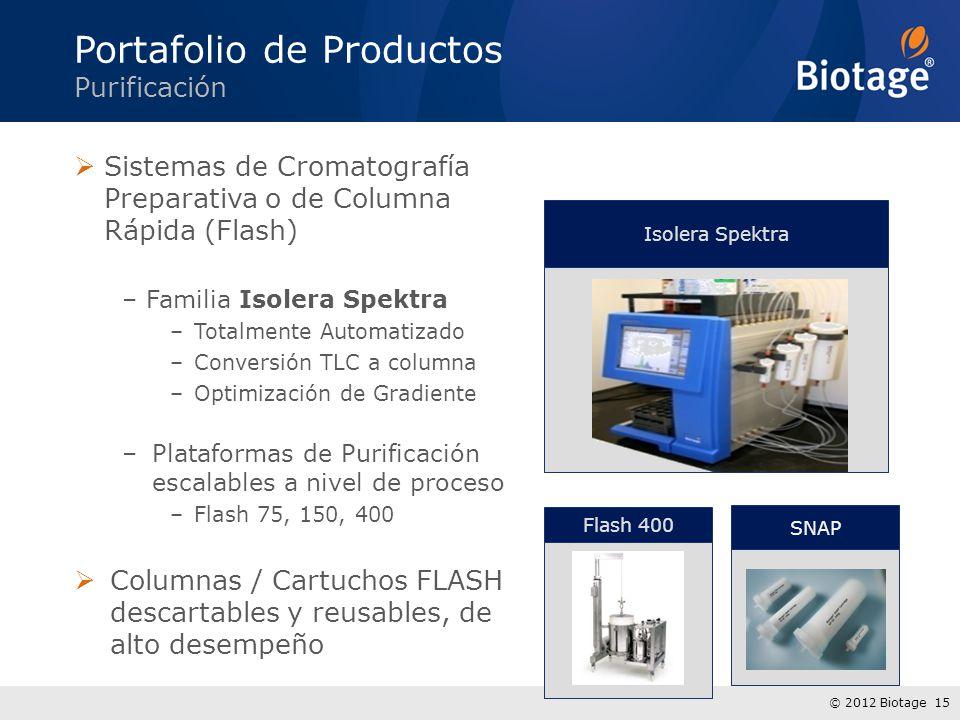 Portafolio de Productos Purificación